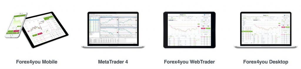 торговые платформы: MT4, MT5, WebTrader, мобильный трейдинг