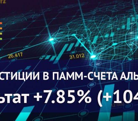 ПАММ-счета Альпари и доход +7.85% (+$104.66) за неделю