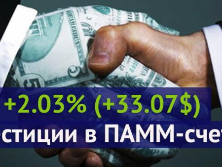 Обзор инвестиций в ПАММ-счета Альпари на неделе с 12 по 19 Июля