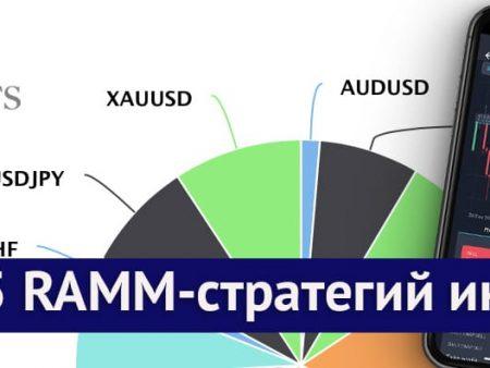 АМаркетс: ТОП-5 успешных RAMM за июнь 2021